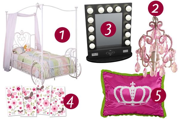 Girls bedroom trends