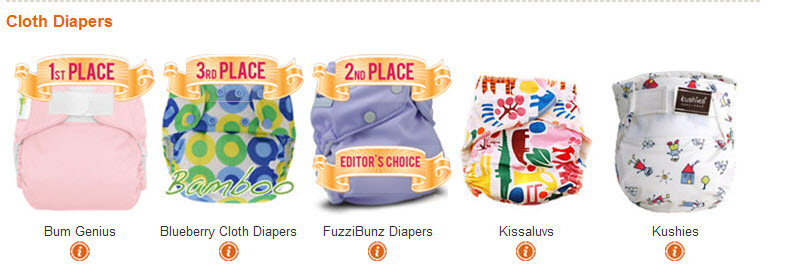 Babycare cloth diapers winners