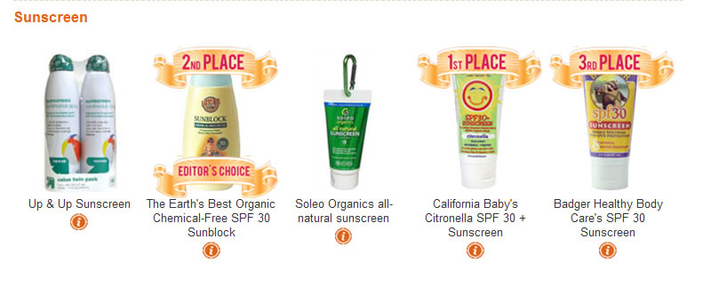 babycare sunscreen winners