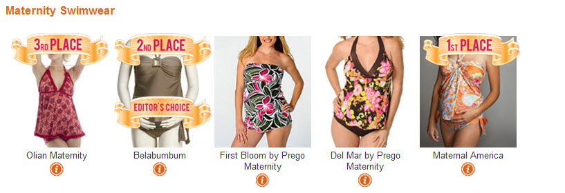 PCA Maternity Swimwear Winners