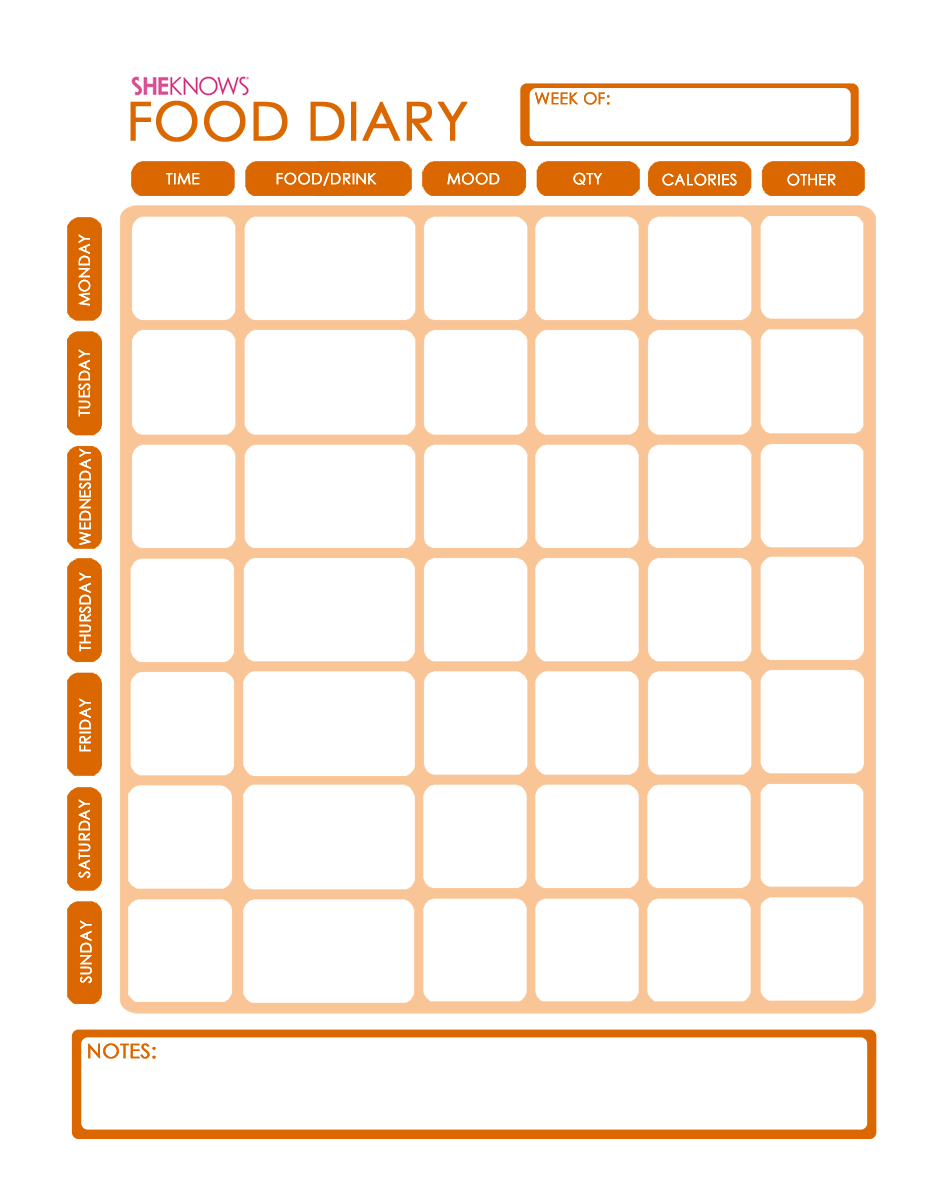 Free printable food diary template for Keeping a food diary template