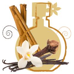 Oriental perfume scent