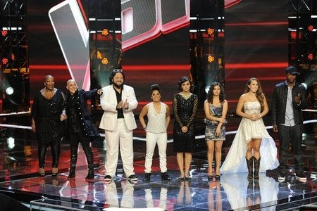 The Voice: final eight tour!
