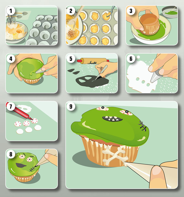 Zombie cupcake how-to
