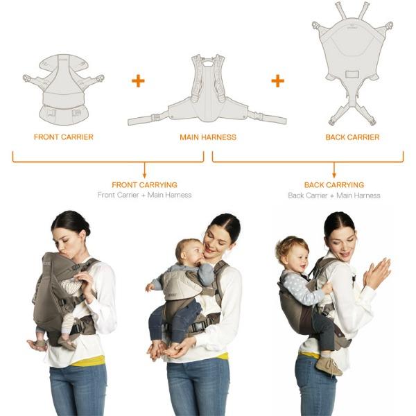 stokke baby carrier details