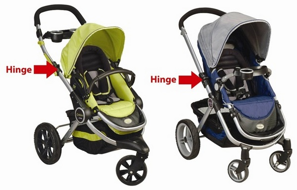 Recalled Kolcraft Contours Options strollers