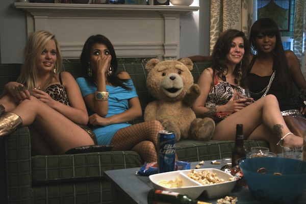 Ted Box Office Records