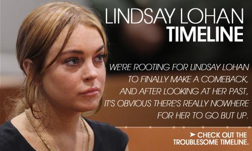 Lindsay Lohan banner