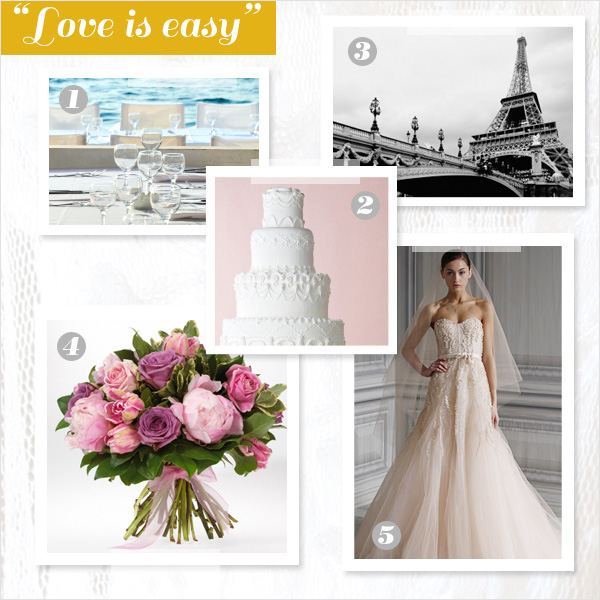 Jamie-Lynn Sigler's wedding inspiration board