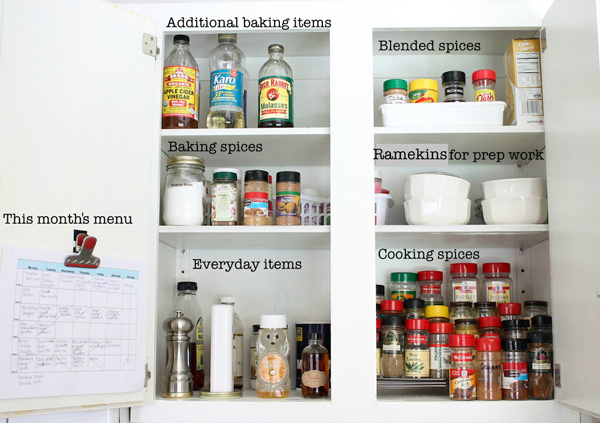 Bloggers Tell All The Best Organization Tips For Your Kitchen