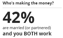 finances family