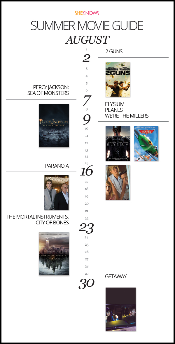 August Summer Movie Guide 2013