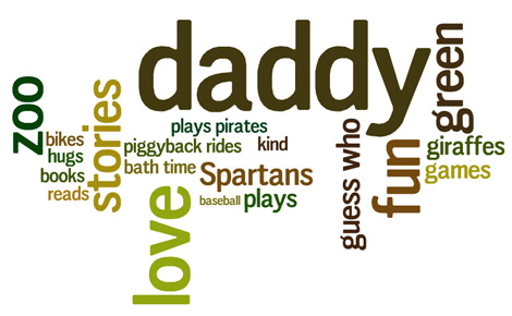 Father's day wordle