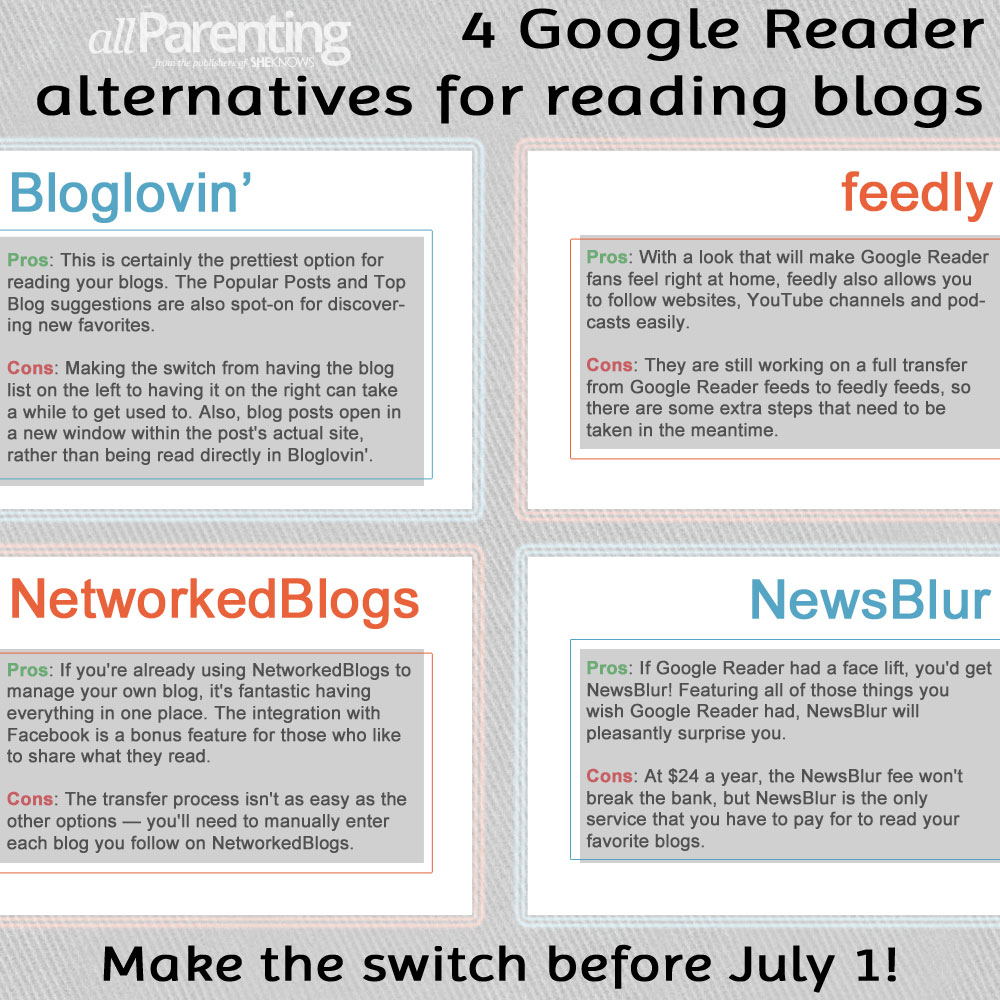 allParenting Google Reader alternatives