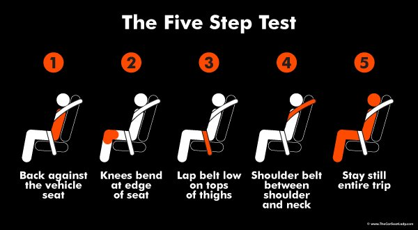 The Carseat Lady- Five step test- boosters