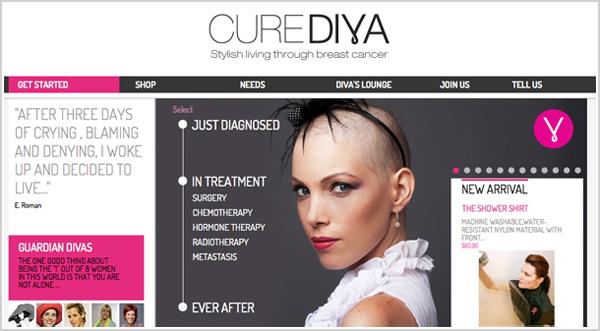 CureDiva.com