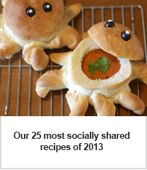 socially shared recipes