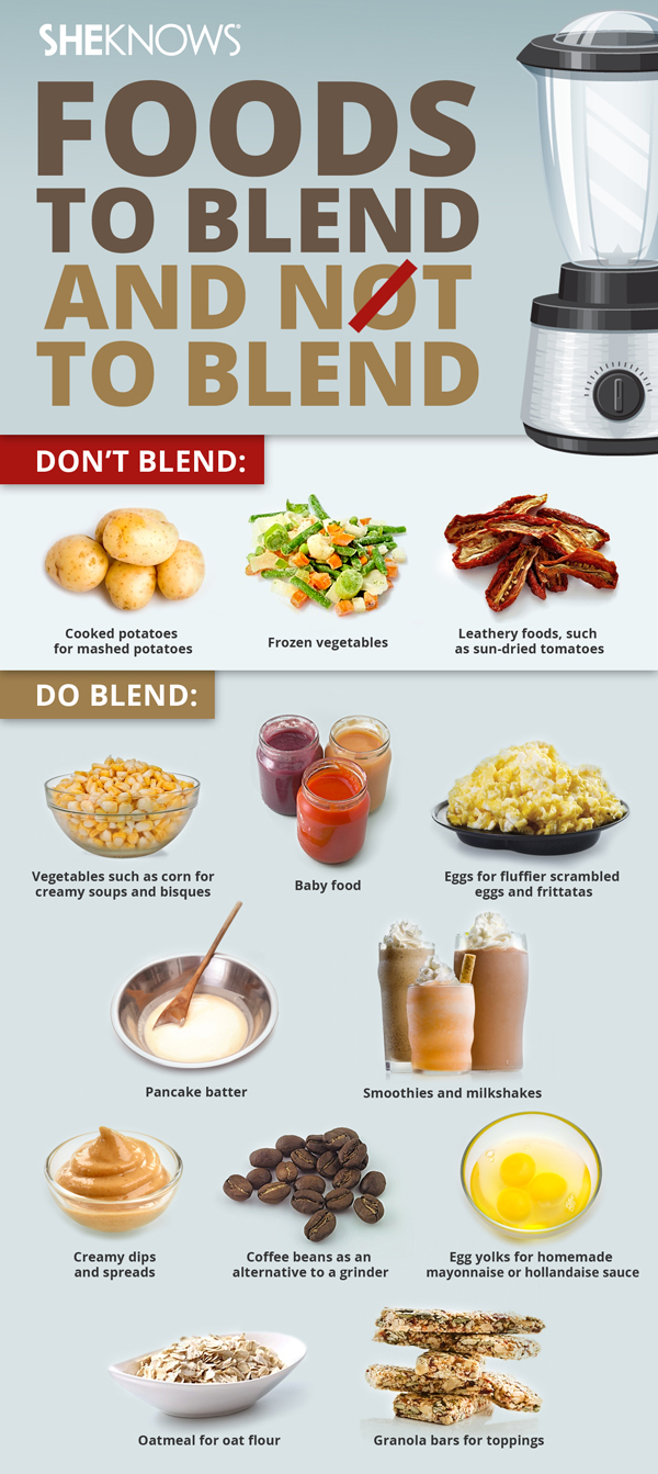 Blender Infographic | Foods to blend and not blend
