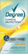 Degree clinical protection