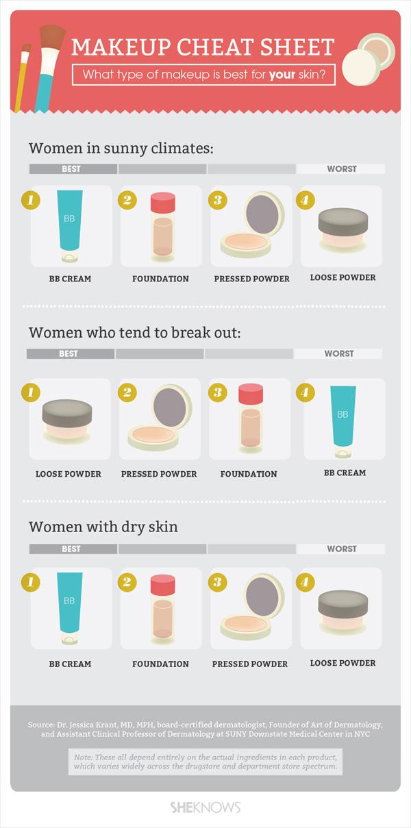 One week makeup detox