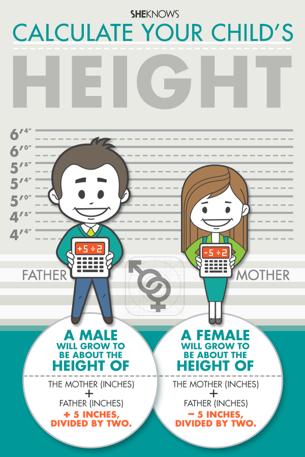 Many factors influence adult height