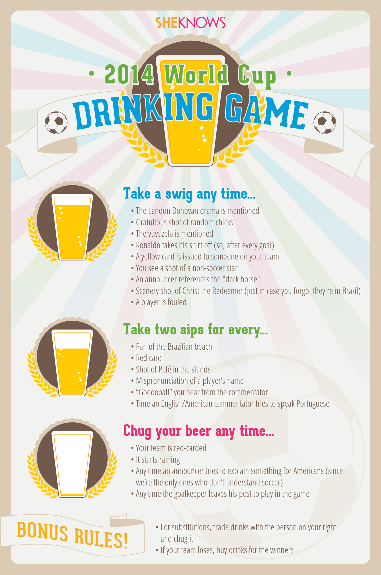 SheKnows' 2014 World Cup Drinking Game