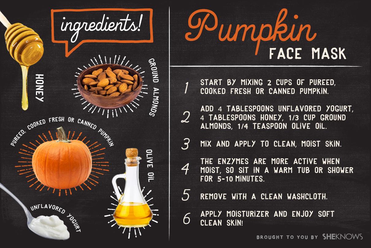 DIY Pumpkin Beauty Mask