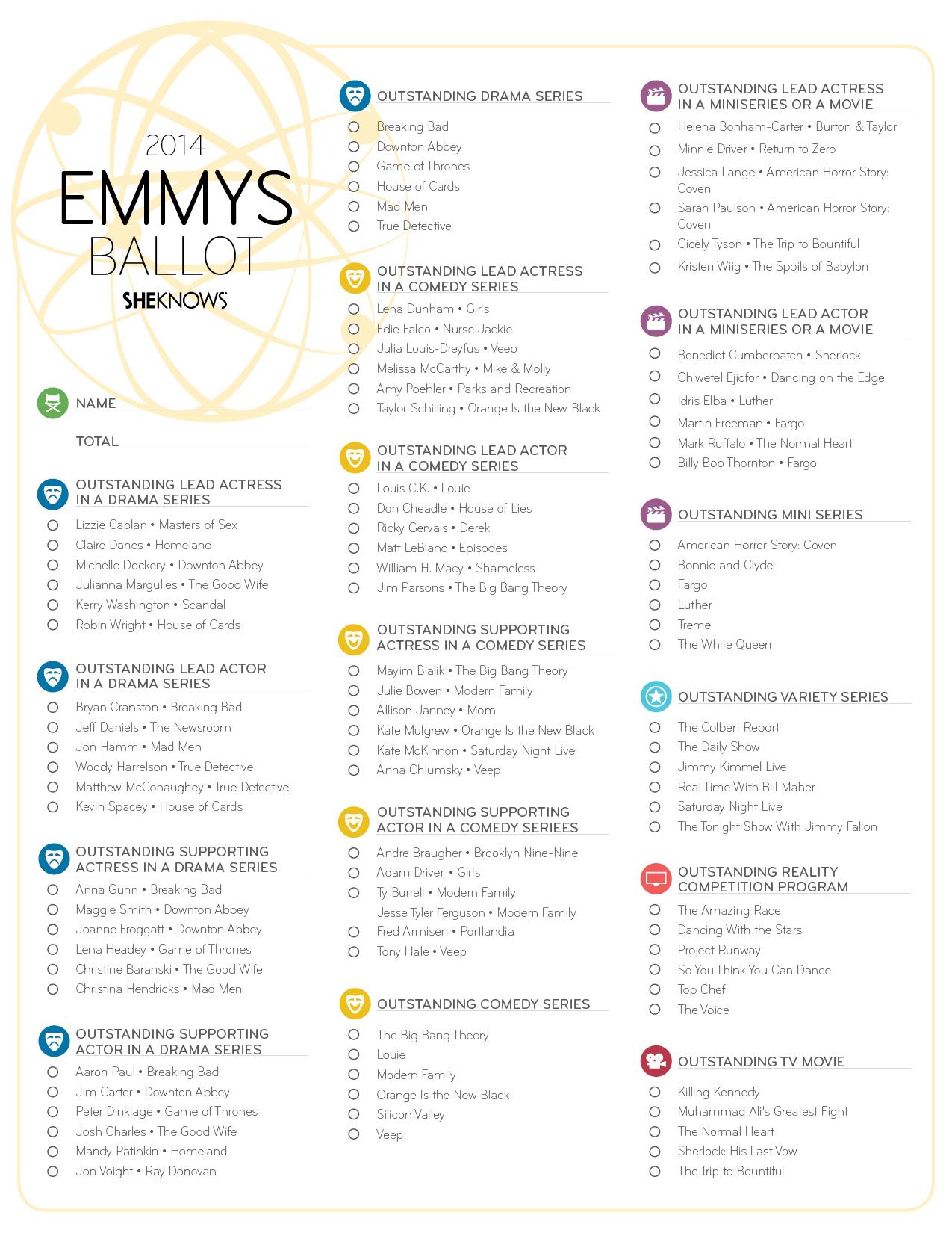 Primetime Emmys scorecard