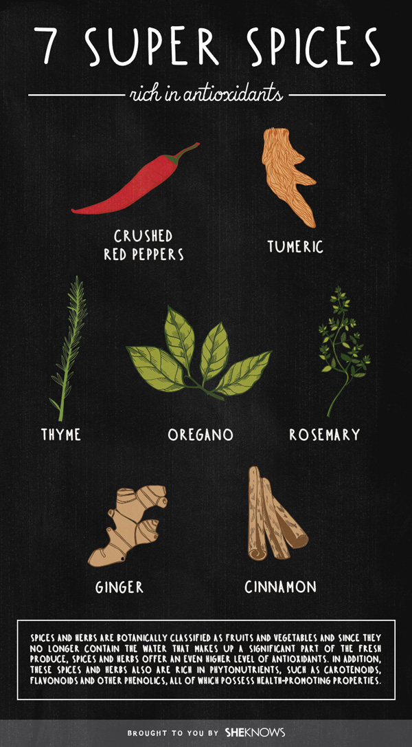 7 Super spices for super health
