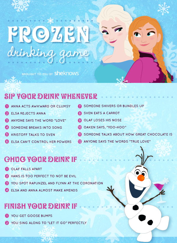Gingerbread Drinking Game