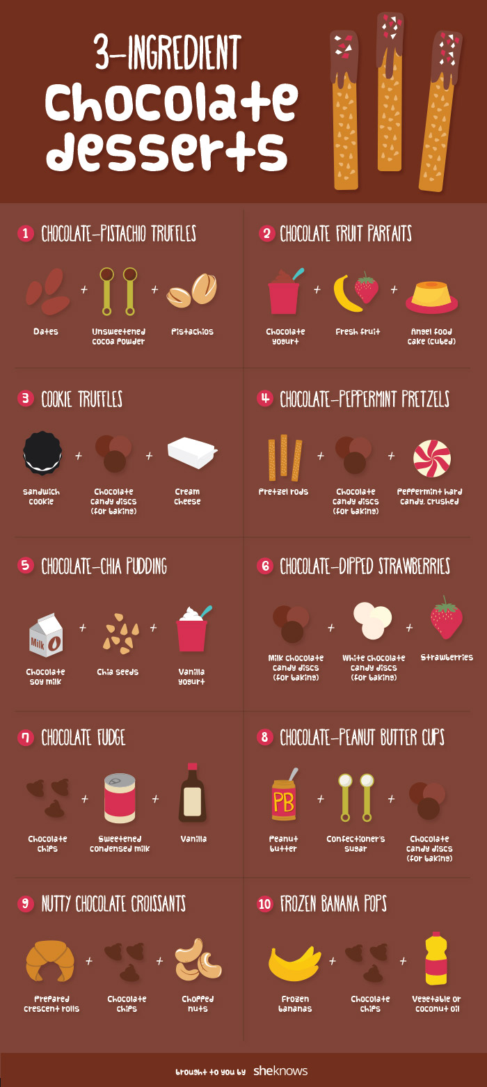 Ingredient chocolate desserts you can make in minutes