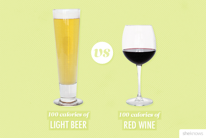 What 100 Calories Of Your Favorite Bar Drink Looks Like