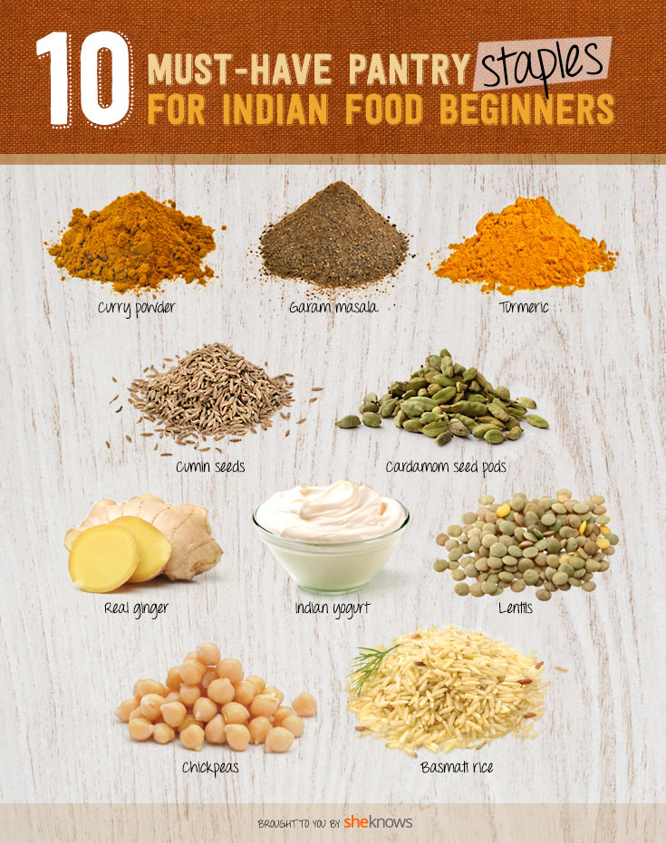 Nutrition10250 wk 7 international health for Articles on indian cuisine