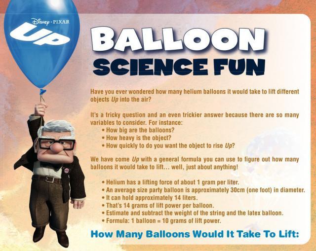 Disney S Up Balloon Science Fun Free Printable Coloring