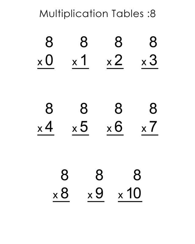 Mathematics tables: Multiplication 8