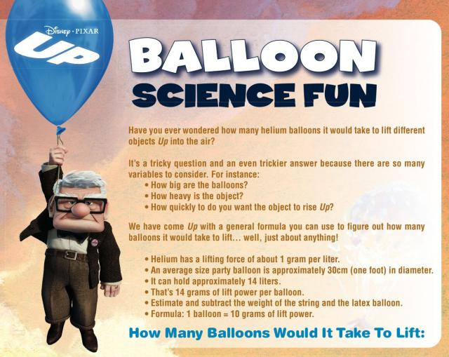 Disney 39 s UP Balloon science fun